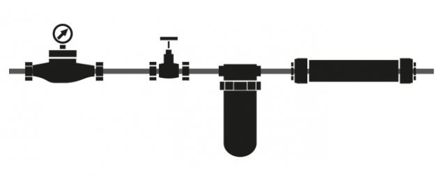 Schéma: měřič spotřeby, uzavírací ventil, filtr na mechanické nečistoty, IPS ProtectX