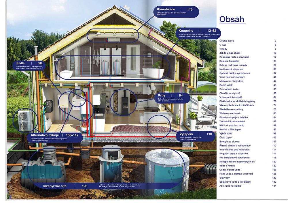 Vše co byste měli vědět při budování nové koupelny, topení a nakládání sodpadní a pitnou vodou. 140 stran novinek, nápadů a tipů, jak si zařídit nový domov.