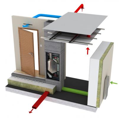 Větrací systém Scheidel KombiAir vyniká maximální účinností a minimální hlučností během provozu.