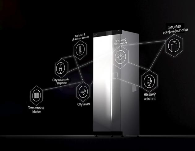 Tepelné čerpadlo NIBE nové řady S vytváří vlastní bezdrátovou síť, ke které je možné připojit kompletní sadu chytrého příslušenství, a mít tak přehled nad celým systémem.